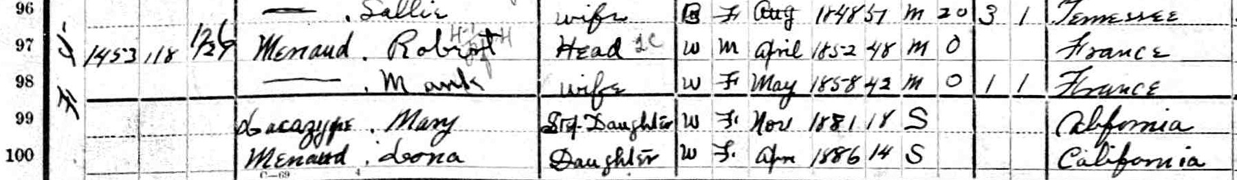 The 1900 Census got the Menaud's all wrong