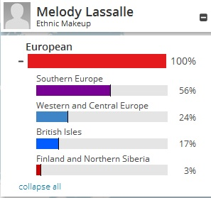 My DNA Results are in!